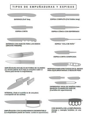 armas-tipos-empunadura-cuchillo-anatomia-1